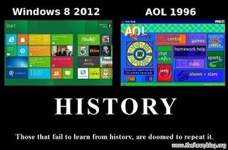 History Doomed