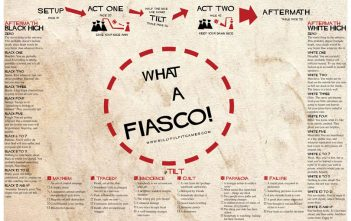 Fiasco Player Mat